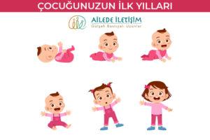 Çocuğunuzun İlk Yılları